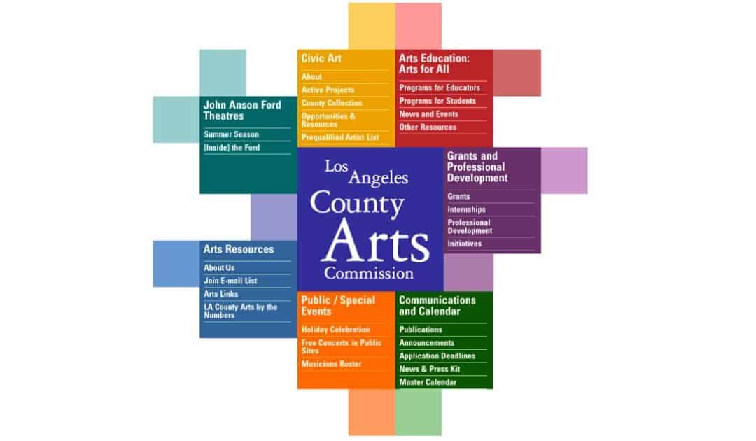 County Arts Internship Program Expands to Community College Students